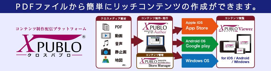 X PUBLO(クロスパブロ) PDFファイルから簡単にリッチコンテンツの作成ができます。